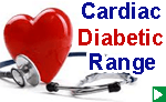 cardiac-care-products-diabetic-care-products-franchise-range